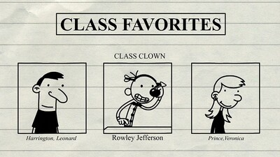 Diary of a Wimpy Kid: Class Clown Trailer
