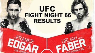 UFC Fight Night: Edgar vs. Faber Trailer