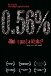 0.56% What happened to Mexico? Trailer